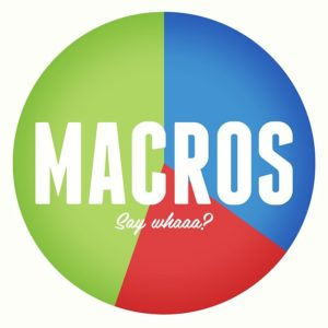 macros-post